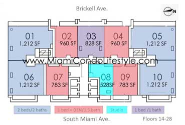 Bond at Brickell Condos