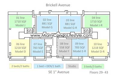 Bond at Brickell Keyplan
